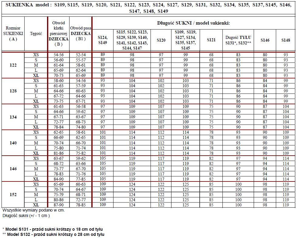Tabela rozmiarów sukienek komunijnych